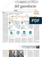 Caso de estudio el Gasoducto del Sur del Perú