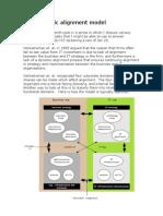 The Strategic Alignment Model