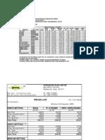 Bitumen Price List 16-12-2008 HPCL