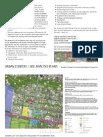 Urban Context Analysis