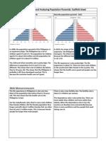 Humanities Population Pyramid - Mick