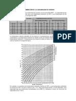 Determinacion de cargabilidad de barras de cobre.doc