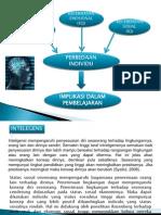 Presentation-Intelegensi Psikologi Umum Kelompok 6