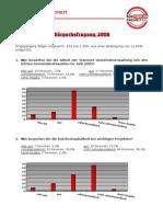 Auswertung Umfrage 2008