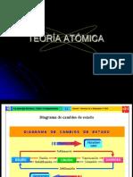 modelos_atomicos