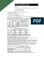 Aminoglycoside Dosing
