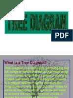 Tree Dia Short
