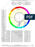 World of Wisdom - Geburtsanalyse + Dynamische Analyse (2011-2013) für MARCO ANTONIO MOREIRA CARDOSO