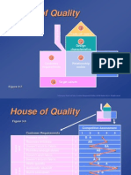 House of Quality - Iron Example