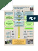 PosterModelo3+Diagramas