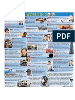 World Events 332816a