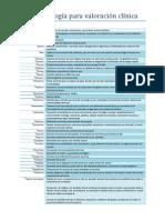 1.-Terminologia Para Valoracion Clinica