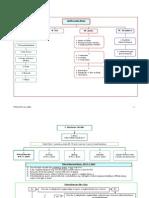 Civil Procedure Study Guide