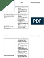 Curriculum Planning Assignment