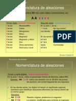 14818983 Nomenclatura de Las Aleaciones de Aluminio Aluminum Alloys Coding Schedule (1) (1)