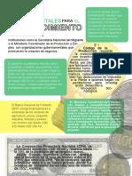 Programas gubernamentales de emprendimiento en Ecuador