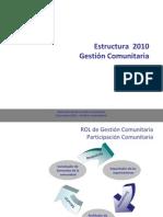 Presentacion Gestion Com Unit Aria Municipal Id Ad