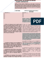 Reforma Constitucional en Materia de Amparo(Cuadro Comparativo