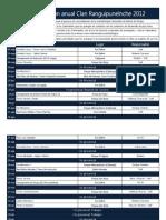 Planificación anual Clan Ranguipunelnche 2012