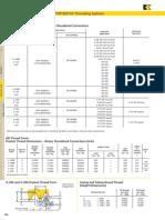 API v-.038 Thread Tech Details