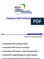 Kraft Global SAP Landscape