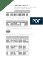 Consultas BD Automoviles_alquileres I