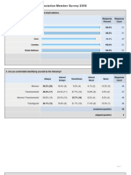 Mormon Transhumanist Association Member Survey Results 2008