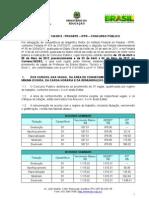 Edital concurso IFPR