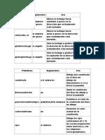 Instrucciones de Xlogo Ricardo