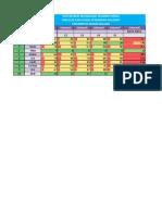 Contoh Penggunaan Mic. Excel Dalam Akutansi