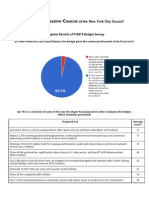 Complete Results of FY2013 Budget Survey