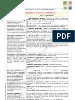Modulo 1 - Cuadro Comparativo 2 - Teorias de Aprendizajes