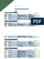 Cronograma 5to Encuentro Universidad-Empresa