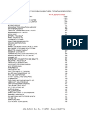 List Most H1B Employers 2008 | Publicly Traded Companies Of