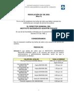 Honorarios Agustin Codazzi, Res 201 Del 2002