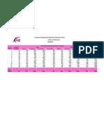 Consulta Infantil y Juvenil 2012 Resultados