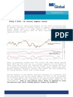 Nifty Report 26 March 2012