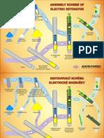 Assembly scheme of electric detonator
