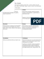 FCE Writing Plan Template