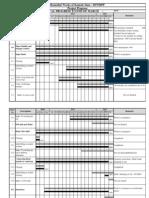 DSWRPP Progress Mar.31