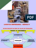 Logistica rial - Modulo v Atacado e Varejo