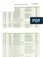 Códigos de Agrupamentos e Escolas não agrupadas 2011_2012.pdf