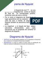Diagrama de Nyquist