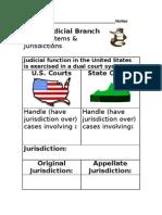 Master Notes Judicial Branch