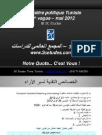 120503 1828 Résultats Baro Politique vague 5 - Mai 2012 HB HG HB HG-1