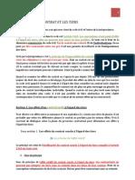 Droit Des Obligations II