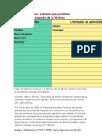 VÍCTIMA DECLARACIONES DE IMPACTO EN CUENTA EN LA SENTENCIA