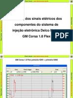 Gráficos GM Corsa 1.8 Flex