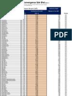 Copy of Copy of TM Smart Call Rates - Master Plan (AllNoR)