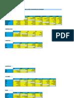 Copia de Formula Rio Conversion de Unidades